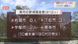 画像:【山口】新型コロナの新規感染者12人、半数は過去発生のクラスター関連